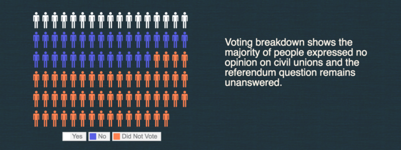 voting_breakdown